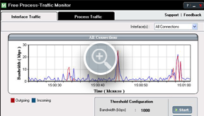 Bandwidth Traffic Monitor - ManageEngine Free Tools