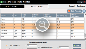 Monitor Threshold Traffic - ManageEngine Free Tools