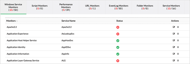Monitor Windows Services Performance - ManageEngine OpManager